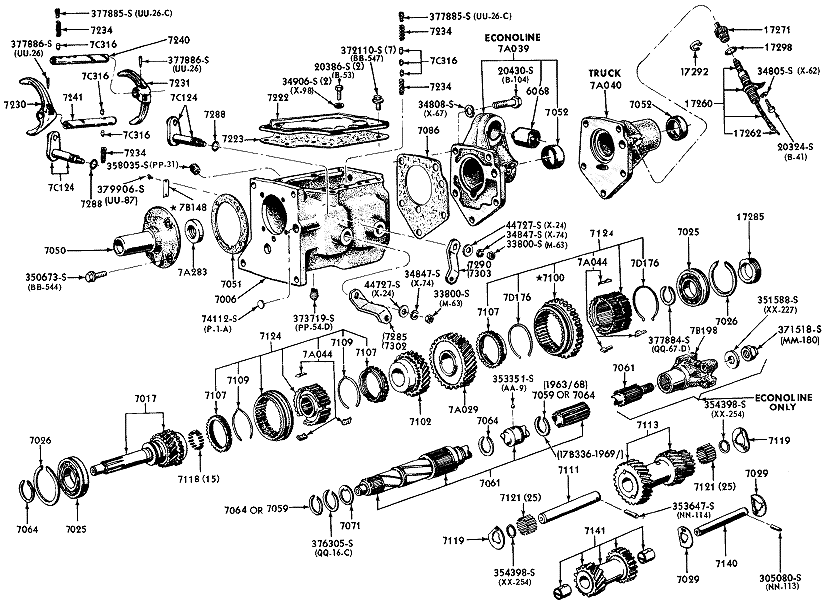 Ford C4 Diagram