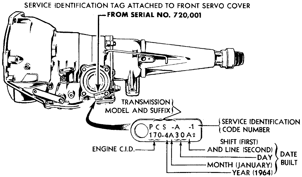 C4 Automatic Overdrive Transmission Diagram on 1993 Ford Ranger Wiring Diagram